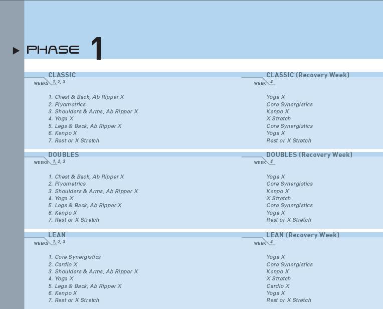 P90x phases pdf