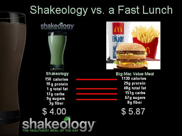 shakeology-vs-mcdonalds1
